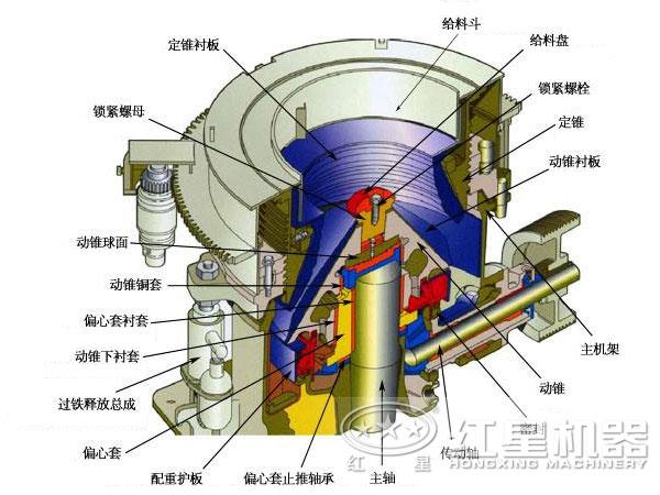圆锥式破碎机结构特点图